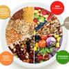 Homeopathy and plant-based diets